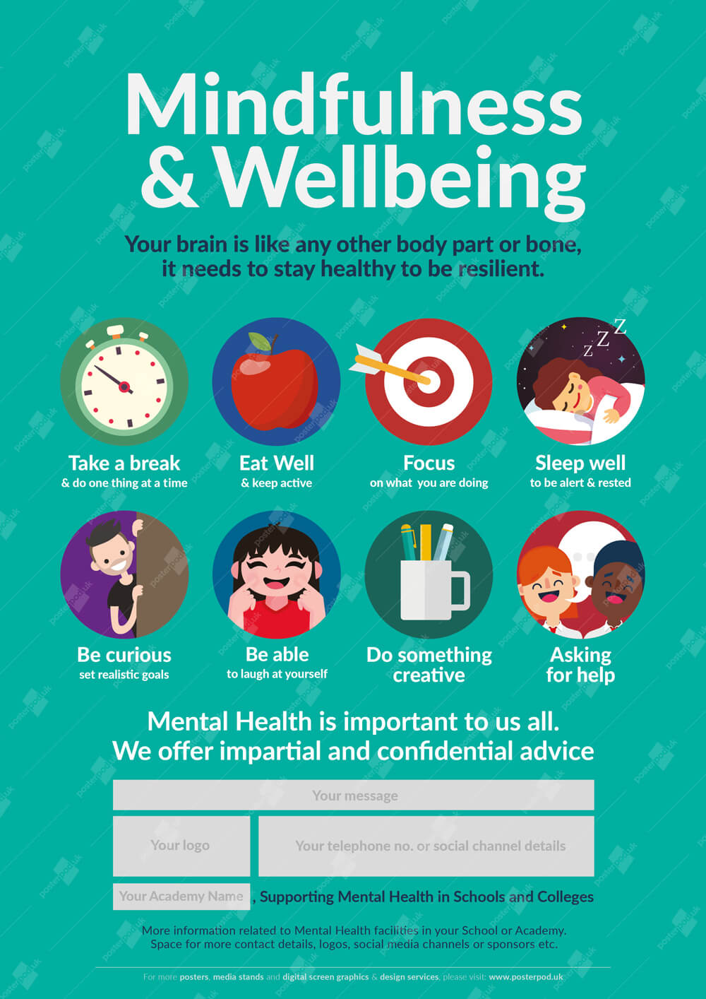 Maintain Mental Focus Now: Mindfulness & Wellbeing Poster